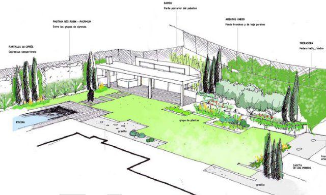 Imagen noticia: Tecnicatura Universitaria en Parques y Jardines